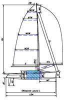 Обмер яхты