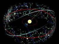 Эклиптика, небесный экватор и зодиакальная зона